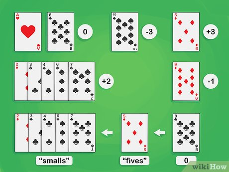 Blackjack Card Counting - Easily Learn How to Win at Blackjack